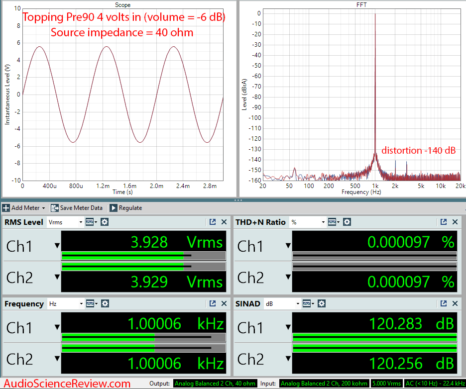 Topping Pre90 Measurements Preamplifier Balanced.png