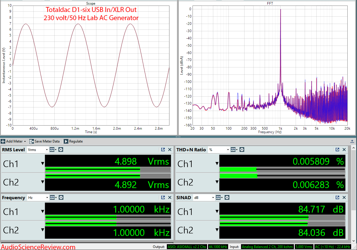 Totaldac D1-six DAC and Streamer Audio Measurements.png