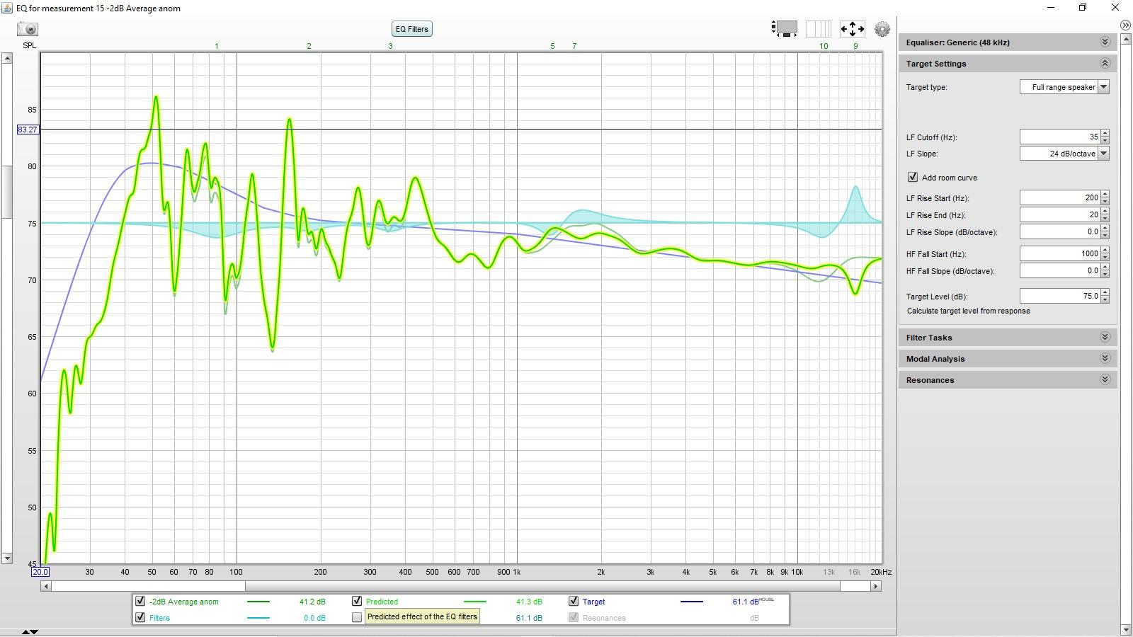 Trim Switch -2dB Listening Window Anechoic EQ effect on Room Measurment.jpg