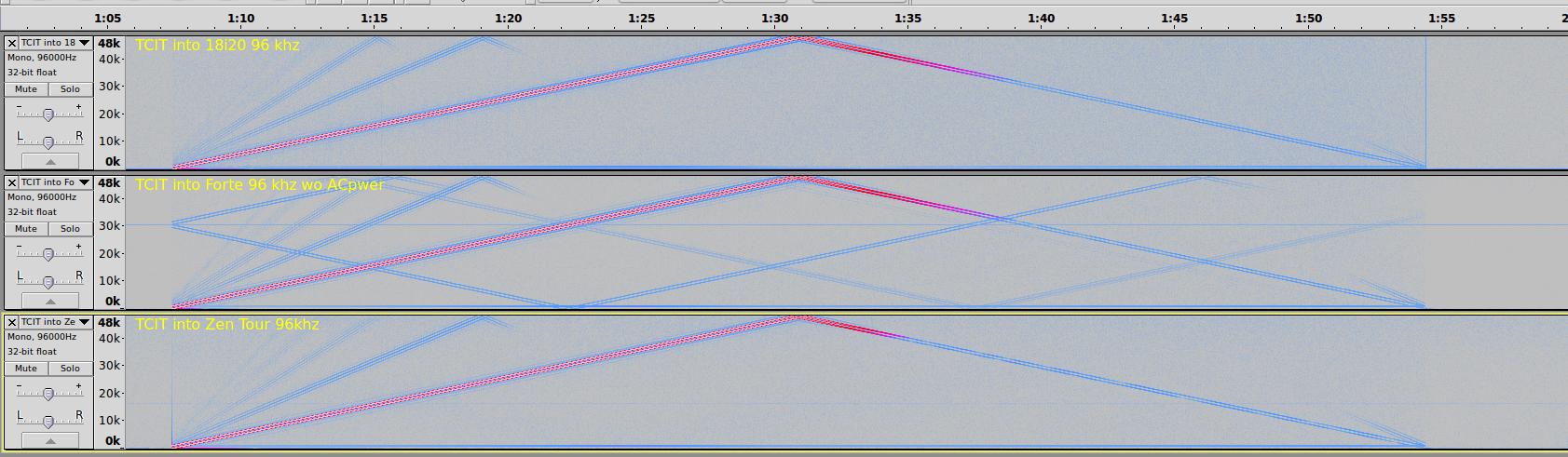 twin tone imd sweep aliasing 96.png