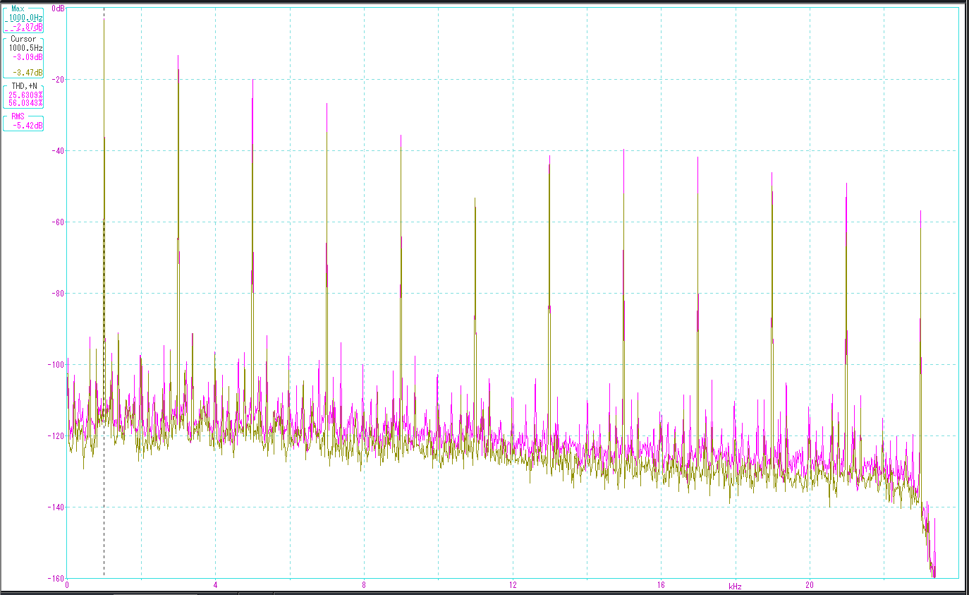 umc200 80 vol coax max and minus 6.png