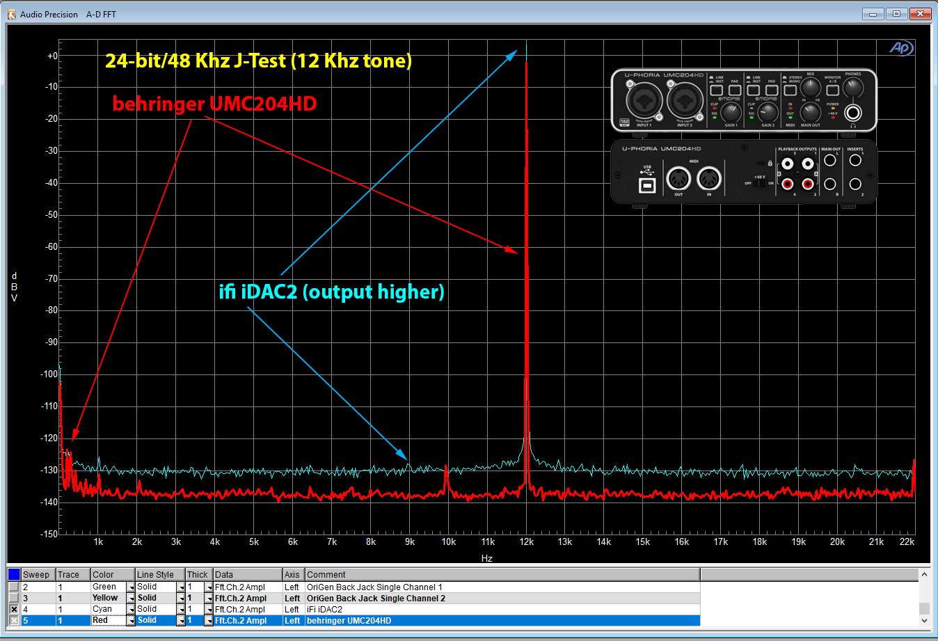 umc204HD-jtest.png