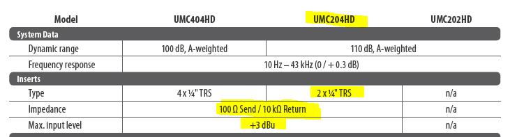 UMC204HD.png