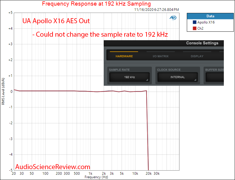 Universal Audio UA Apollo X16 ADC Frequency Response Measurements.png
