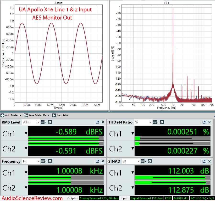 Universal Audio UA Apollo X16 ADC Measurements.png