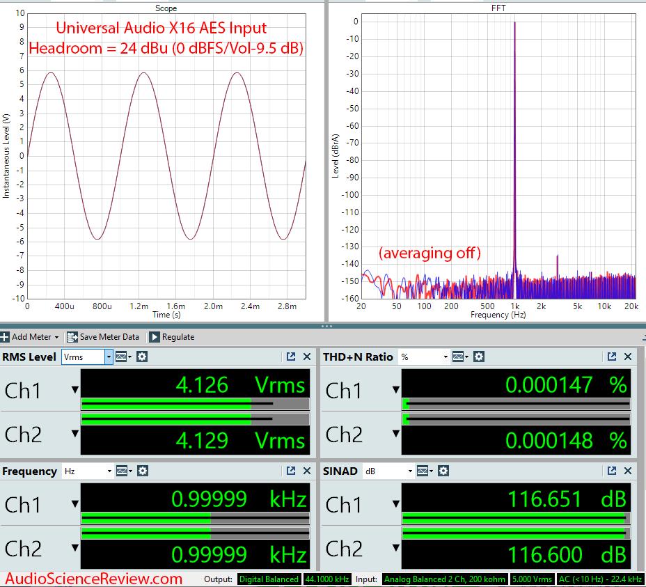 Universal Audio UA Apollo X16 AES Audio Measurements.png