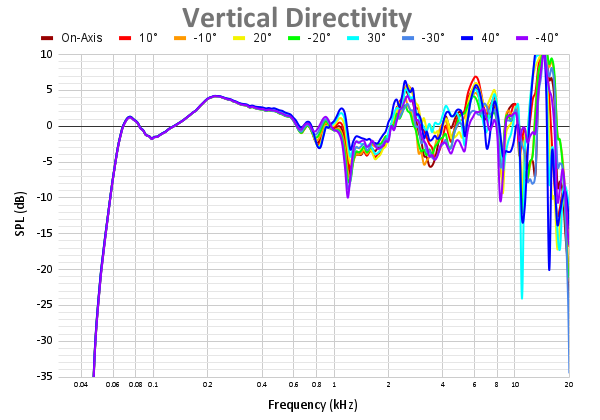 Vertical Directivity-4.png