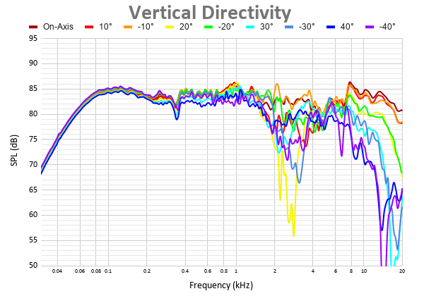 Vertical Directivity (4).png