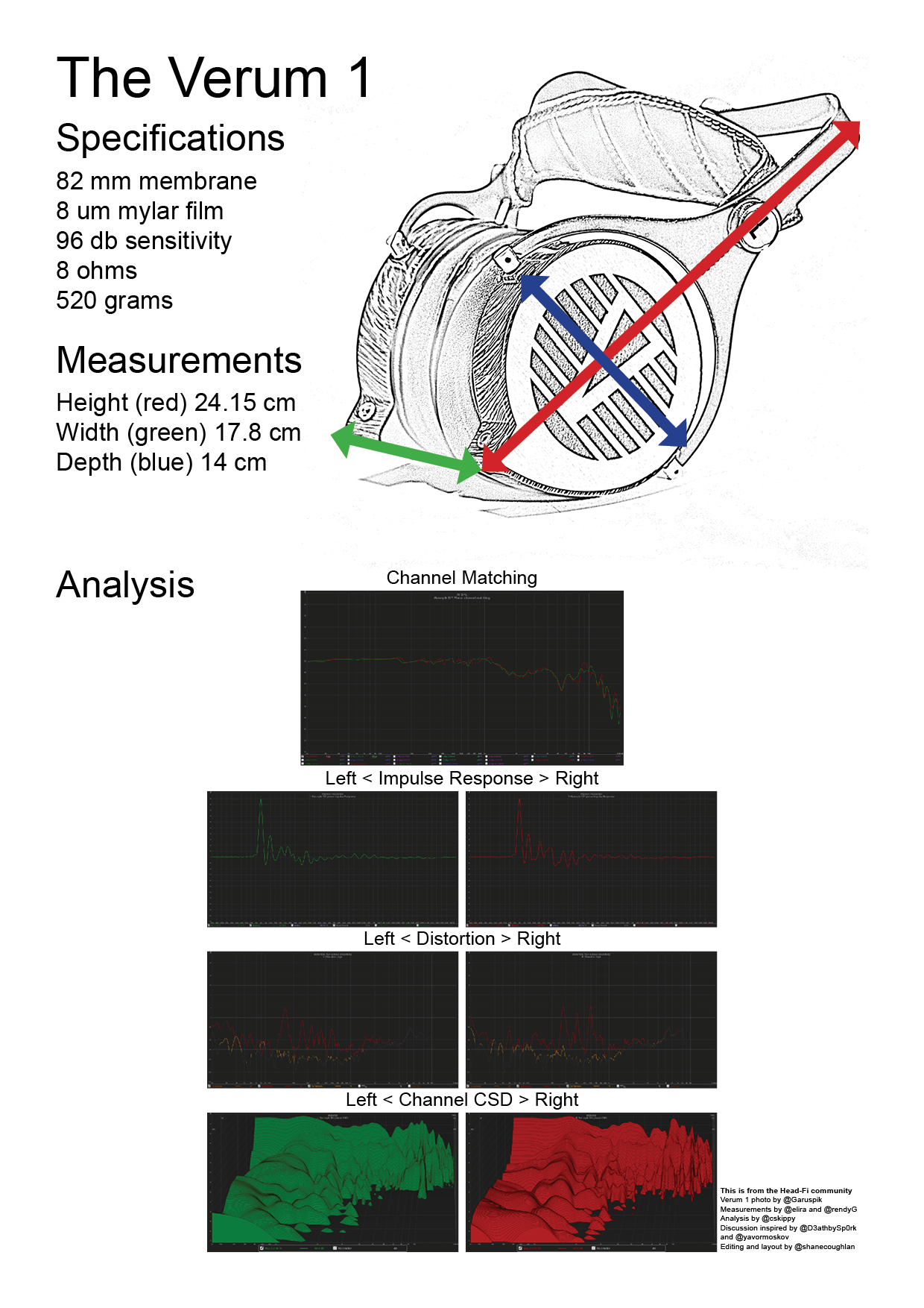 Verum-One-Measurements.png
