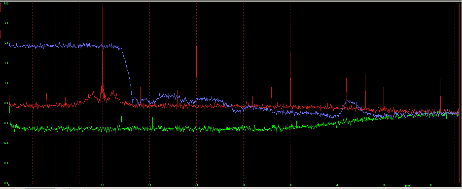 ViewHD Jurgen 5 wideband plot.png