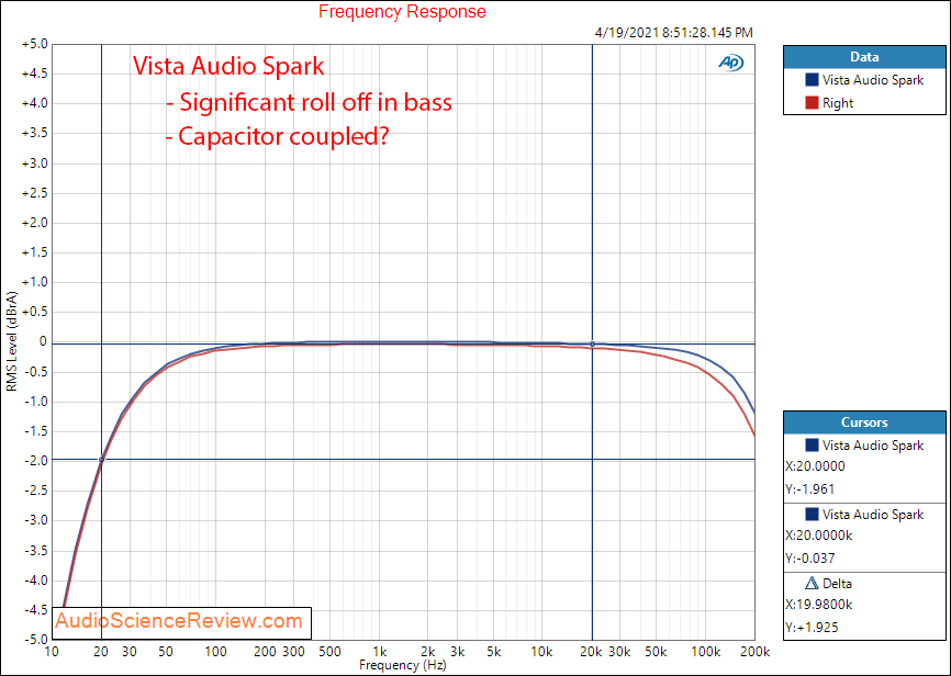 Vista Audio Spark Frequency Response Measurements.png