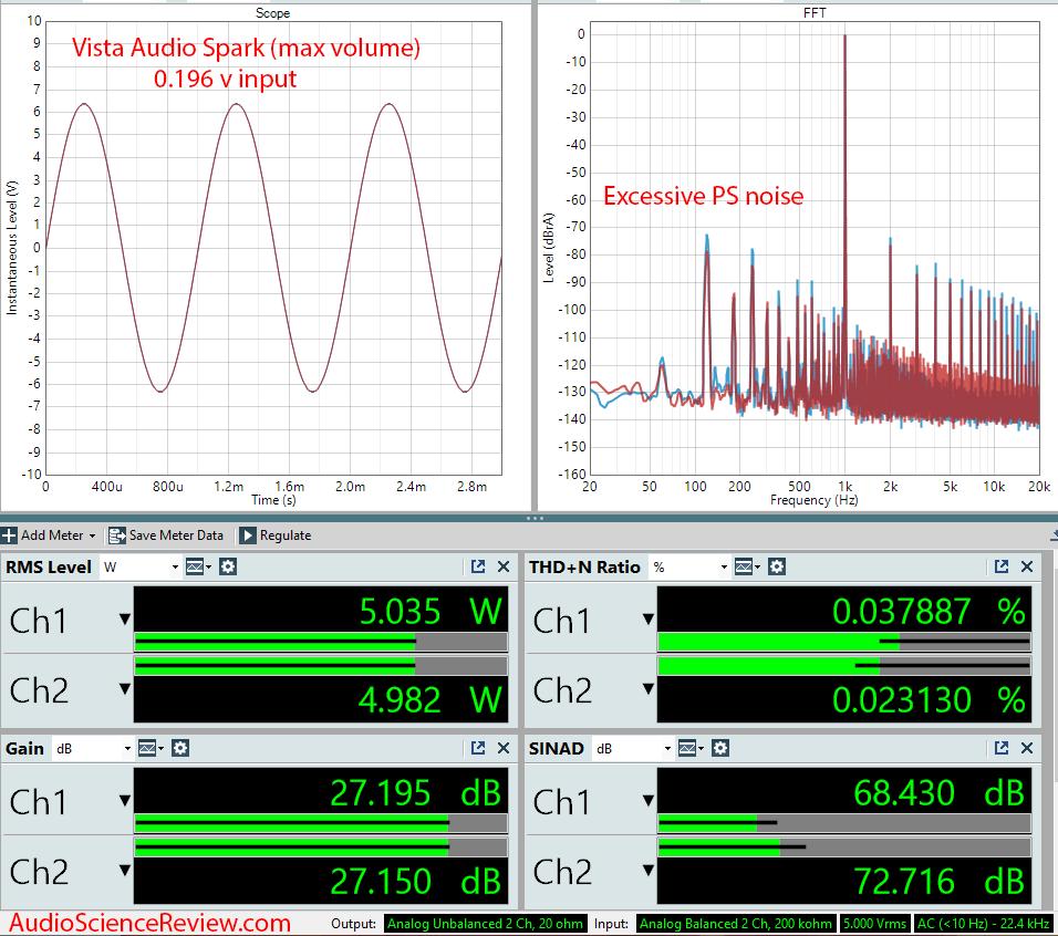 Vista Audio Spark Measurements.png