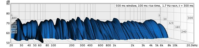 waterfall from average.jpg