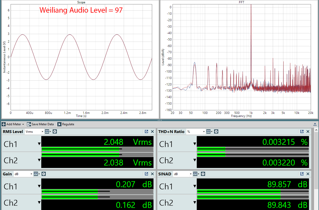Weiliang Audio Remote Controlled Volume 97 Audio Measurement.psd.png