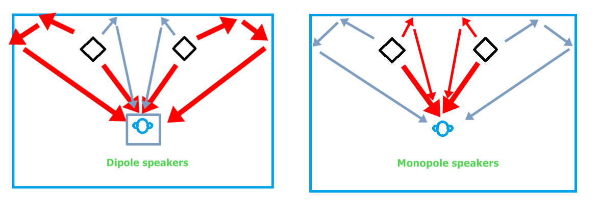 wide room reflections dip vs mono.png