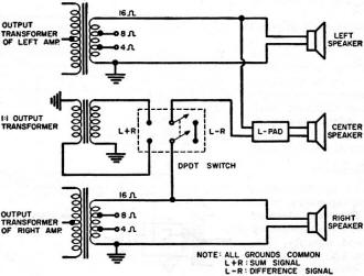 wide-stage-stereo-electronics-world-march-1960-7_small.jpg