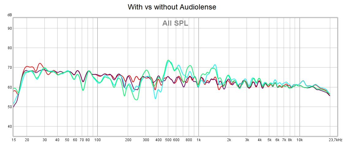 With vs without Audiolense - config1.jpg