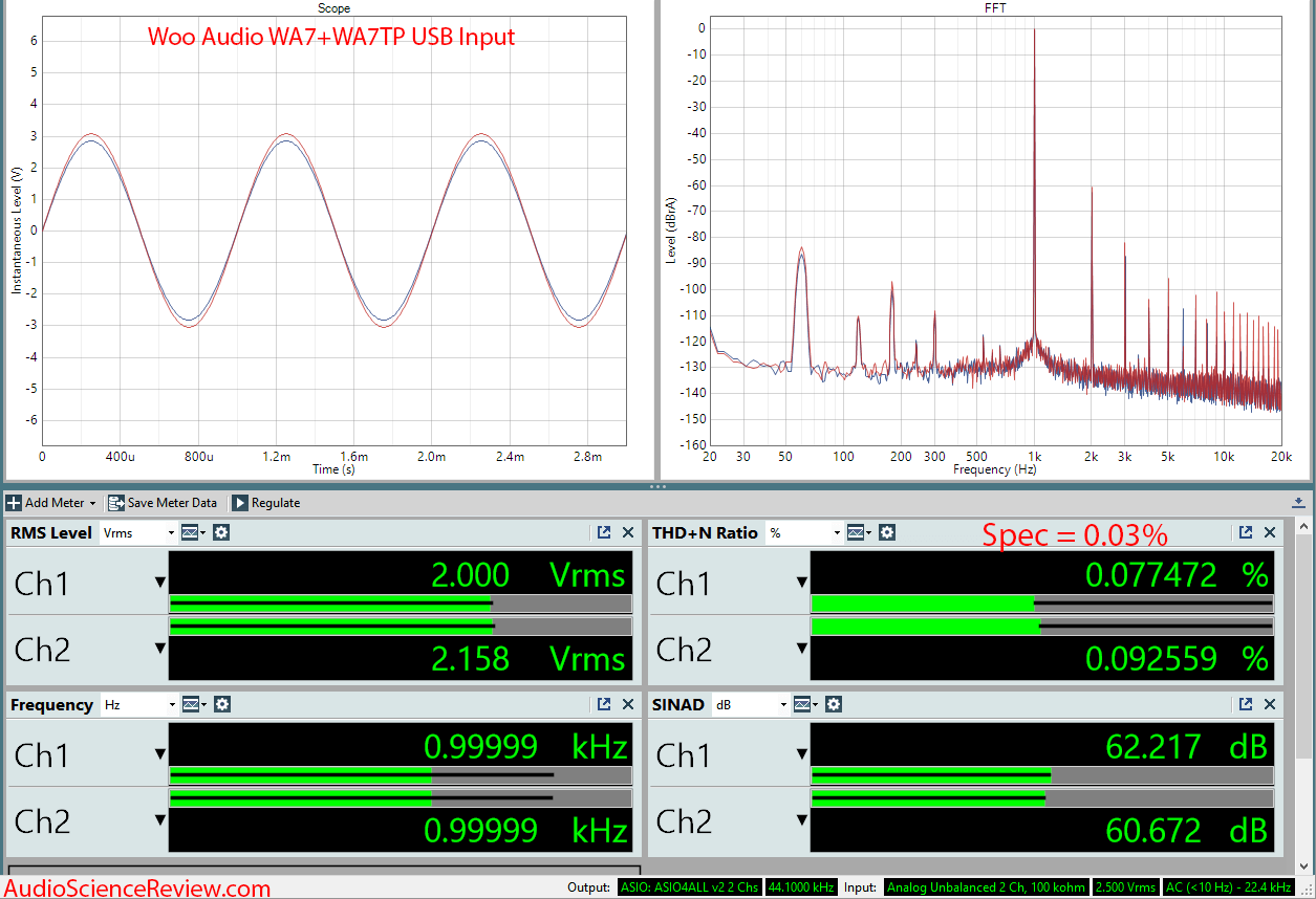 Woo Audio WA7 Headphone Amp and WA7tp Power Supply Audio Measurements.png