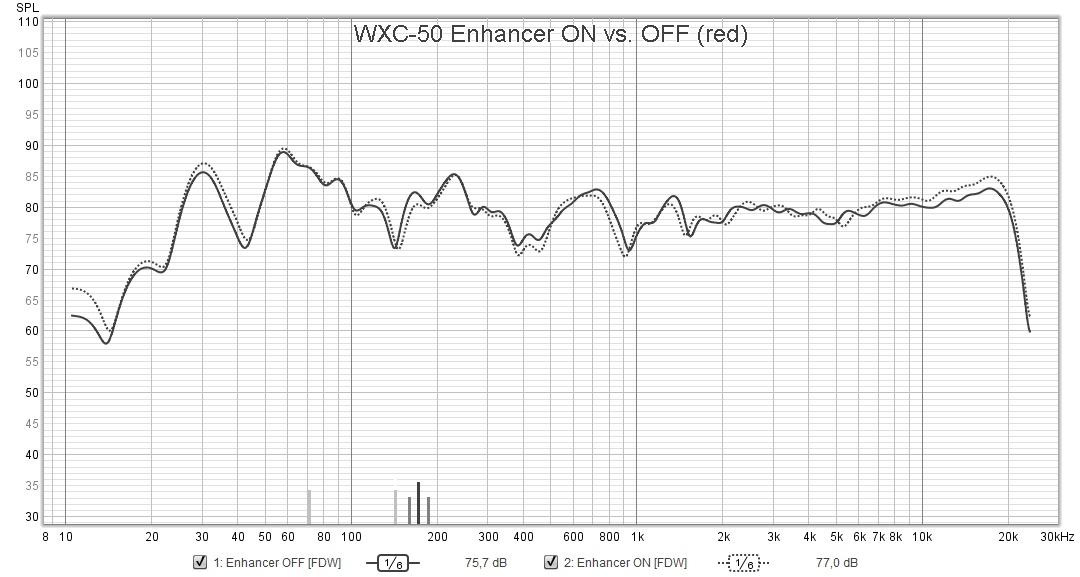 WXC-50 Enhancer on vs off spl.jpg