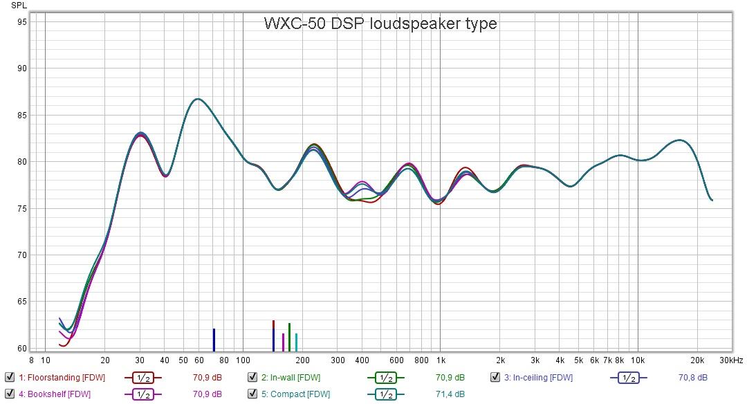 wxc-50 speaker type response.jpg