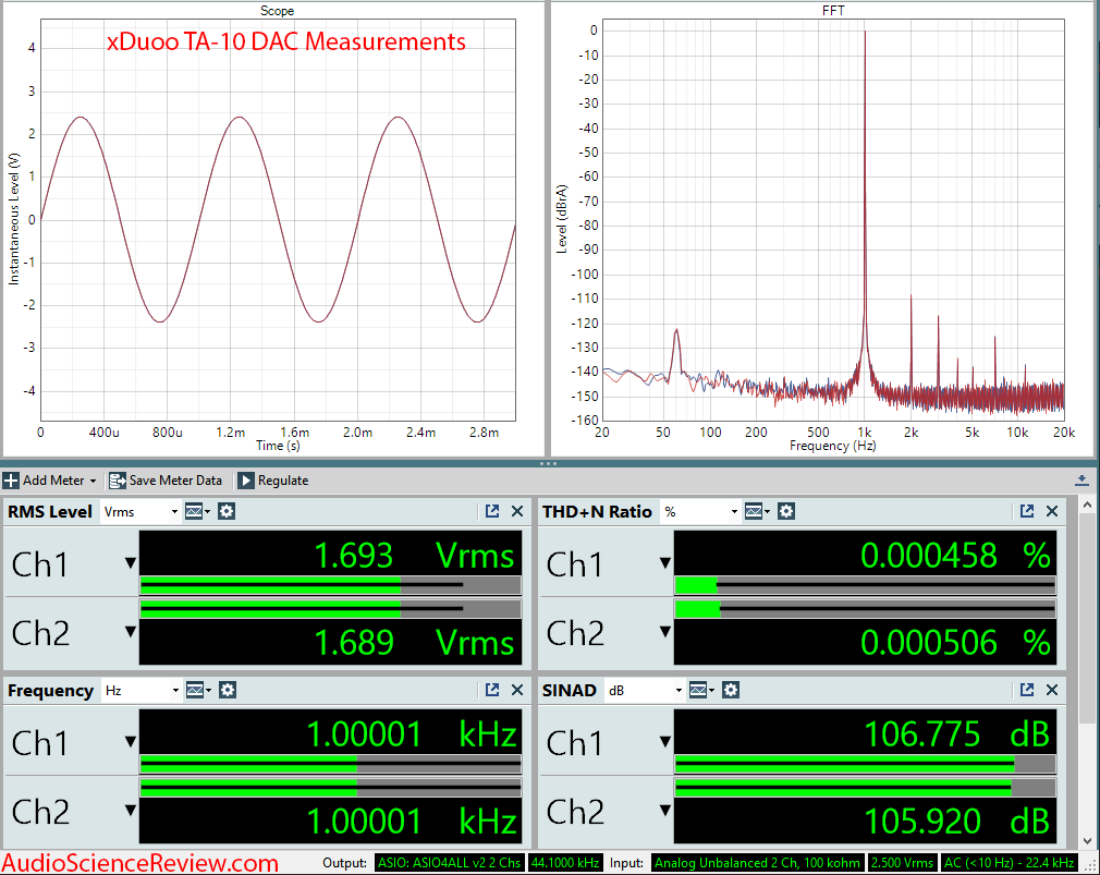 xDuoo TA-10 DAC and Headphone Amplifier Audio Measurements.png