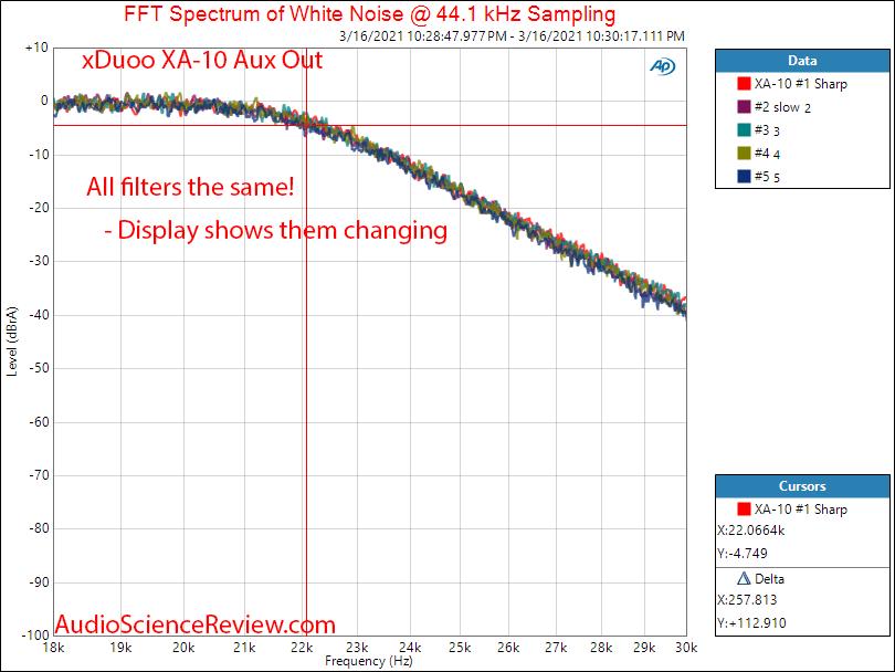 Xduoo XA-10 Measurements DAC Filter.png