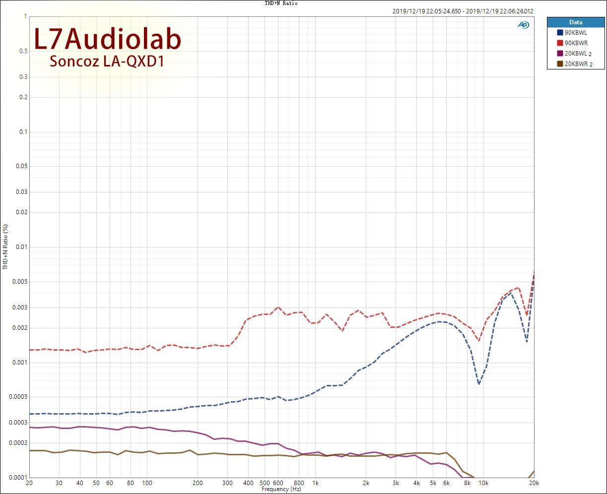 XLRTHD+N-Ratio.jpg