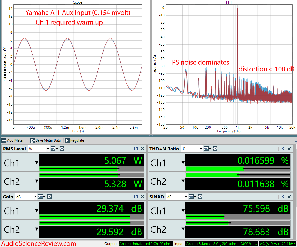 Yamaha A-1 Stereo Amplifier Audio Measurements.png
