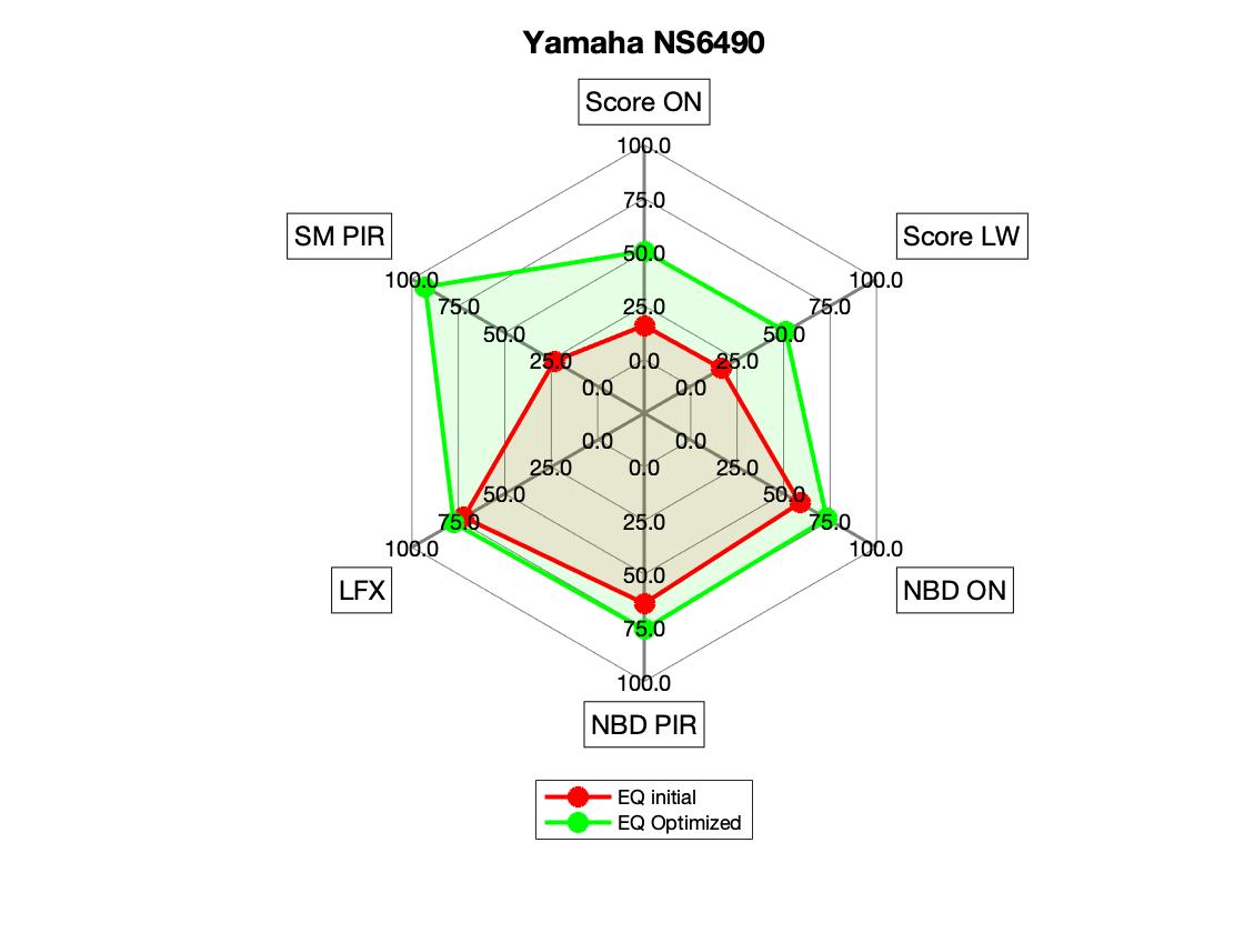 Yamaha NS6490 Radar.png