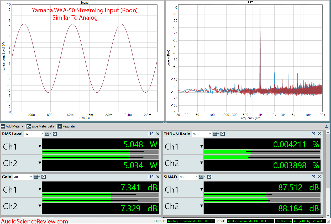 Yamaha WXA-50 Streaming DAC and Amplifier Digital Audio Measurements.png