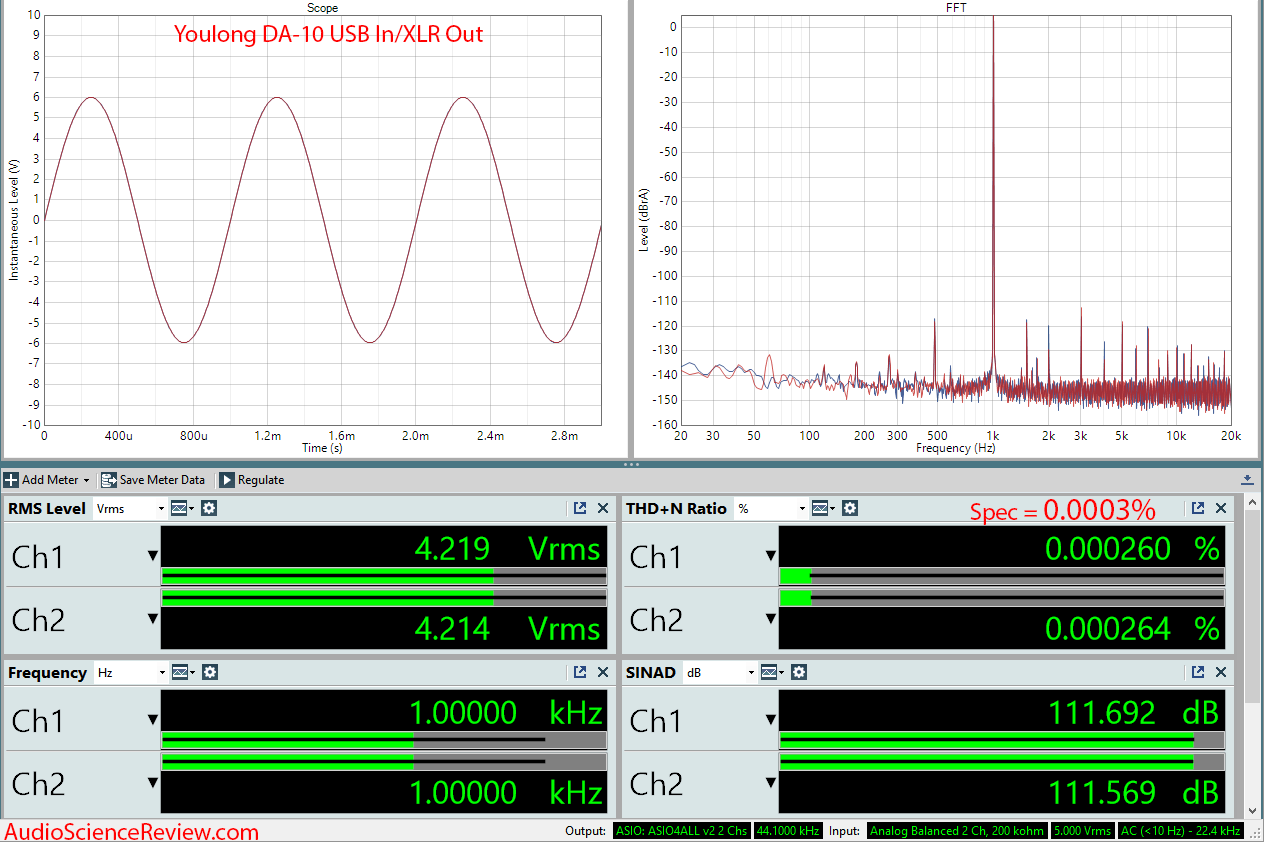 Yulong DA10 Balanced DAC and Headphone Amplifier Audio Measurements.png