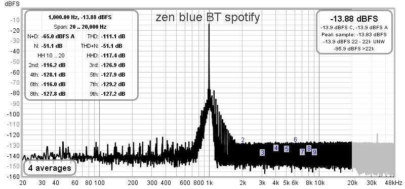 zen blue spotify.jpg