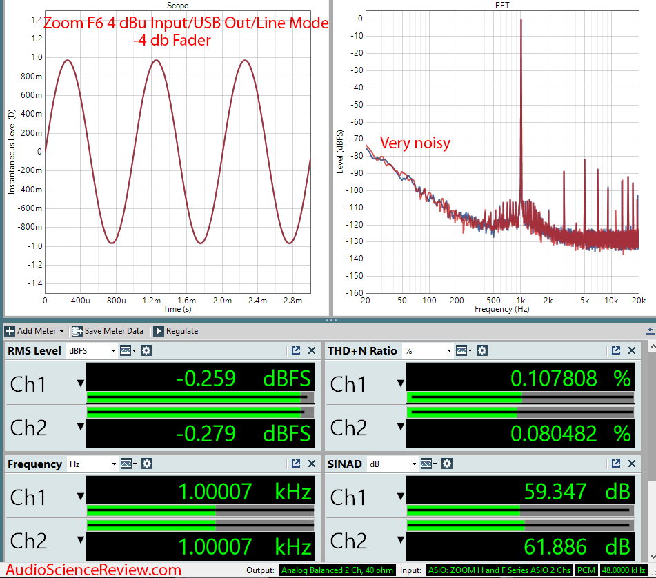 Zoom Mulltitrack Balanced Portable Field Recorder Audio Measurements.png